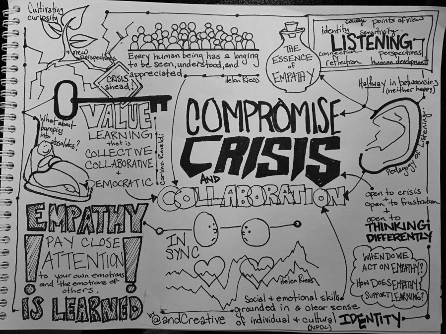 Compromise Crisis & Collaboration Sketchnote