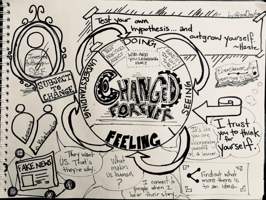 Changed Forever Sketchnote