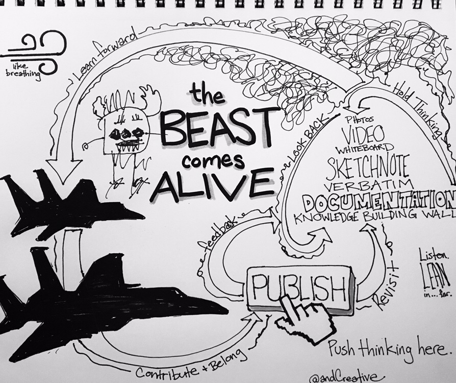 The Beast Comes Alive Sketchnote