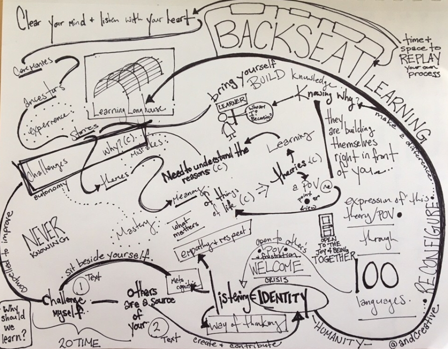 Backseat Learning Sketchnote