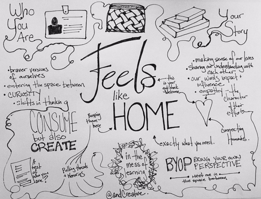 Feels Like Home Sketchnote