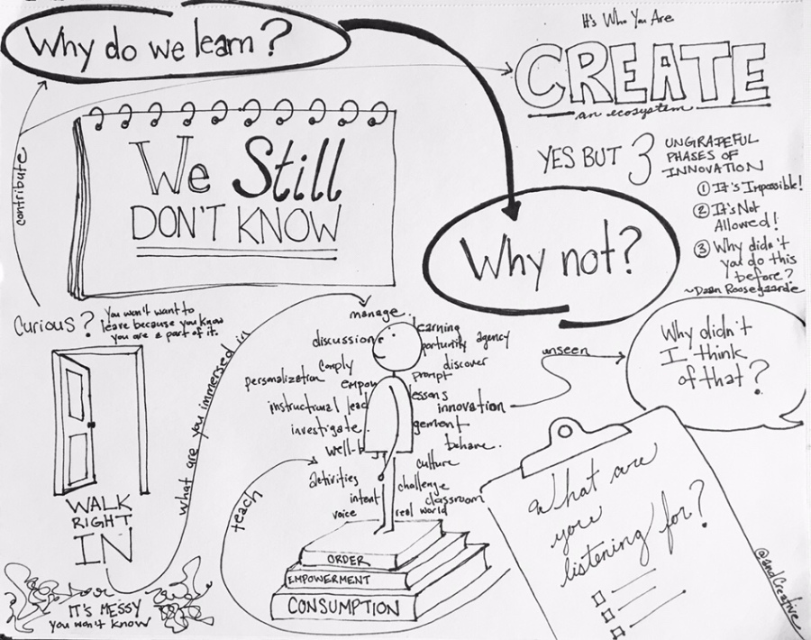 We Still Don't Know Sketchnote